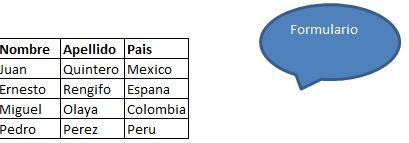 MACROS Y MACROS: MACRO PARA LLENAR UN COMBOBOX CON MAS DE DOS COLUM...