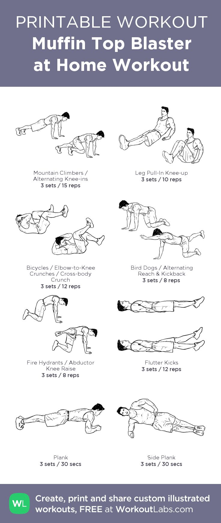 Muffin Top Blaster at Home Workout: my visual workout created at WorkoutLabs.com • Click through to customize and download as a FREE PDF! #customworkout