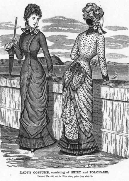 Christine's Fashions of the 1880s