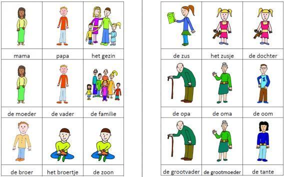 Kringactiviteit woordweb - mensen - familie ~ Juf Milou