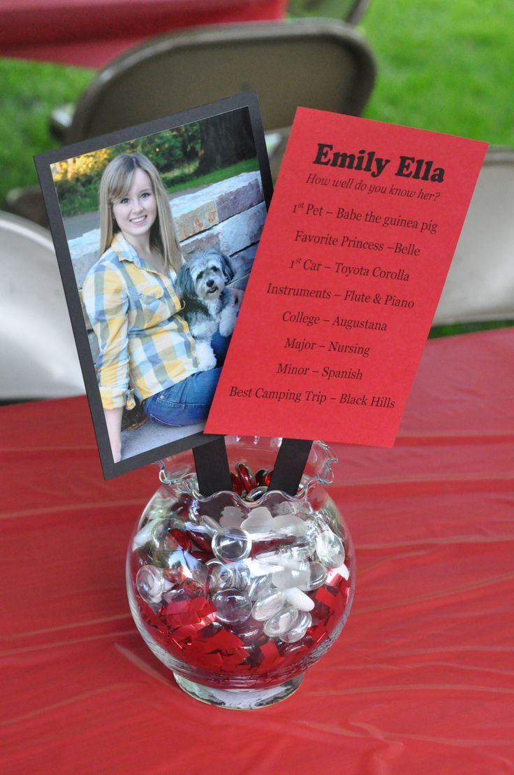 sample open house graduation party invitations%0A Grad Party Centerpieces  How well do you know the graduate questions