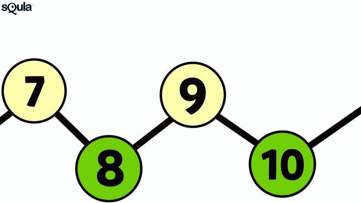 Squla uitlegfilmpje: rekenen met de getallenlijn (groep 3)