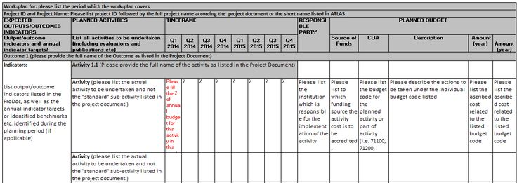 Two year Work Plan Template You can ensure success of your - volunteer timesheet template