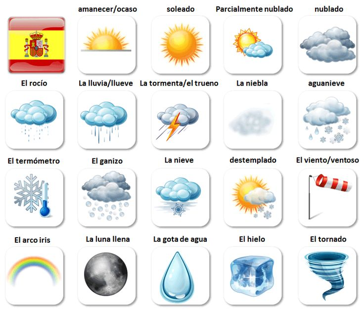 El tiempo - Spanish weather vocabulary for beginners