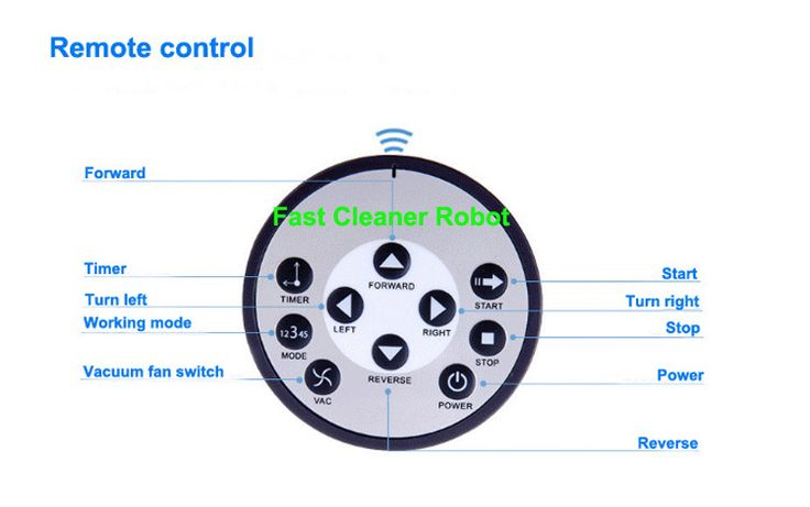 (Free Shipping to Russia) Car Cool Design Robot Vacuum Cleaner With Double USE As Handhold portable vacuum cleaner at http://stores.howgetrid.net/?products=free-shipping-to-russia-car-cool-design-robot-vacuum-cleaner-with-double-use-as-handhold-portable-vacuum-cleaner