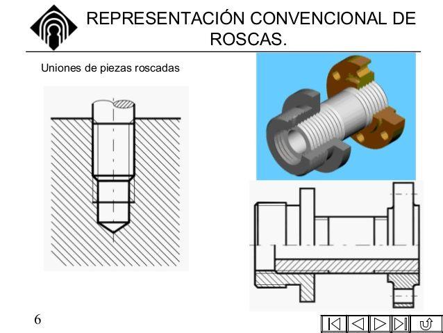 REPRESENTACIÓN CONVENCIONAL DE                   ROSCAS.Uniones de piezas roscadas6