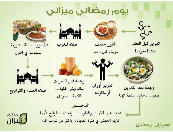 ميزان On Twitter Health Fitness Food Health Facts Food Workout Food