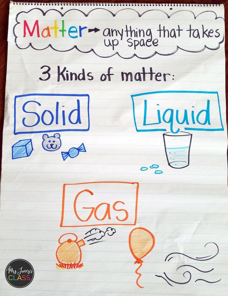 Solids, liquids, gases anchor chart for kindergarten.   Properties of Matter unit for Kindergarten