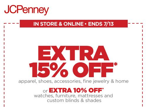 jcpenney credit card interest rates