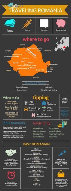 Travel Cheat Sheet