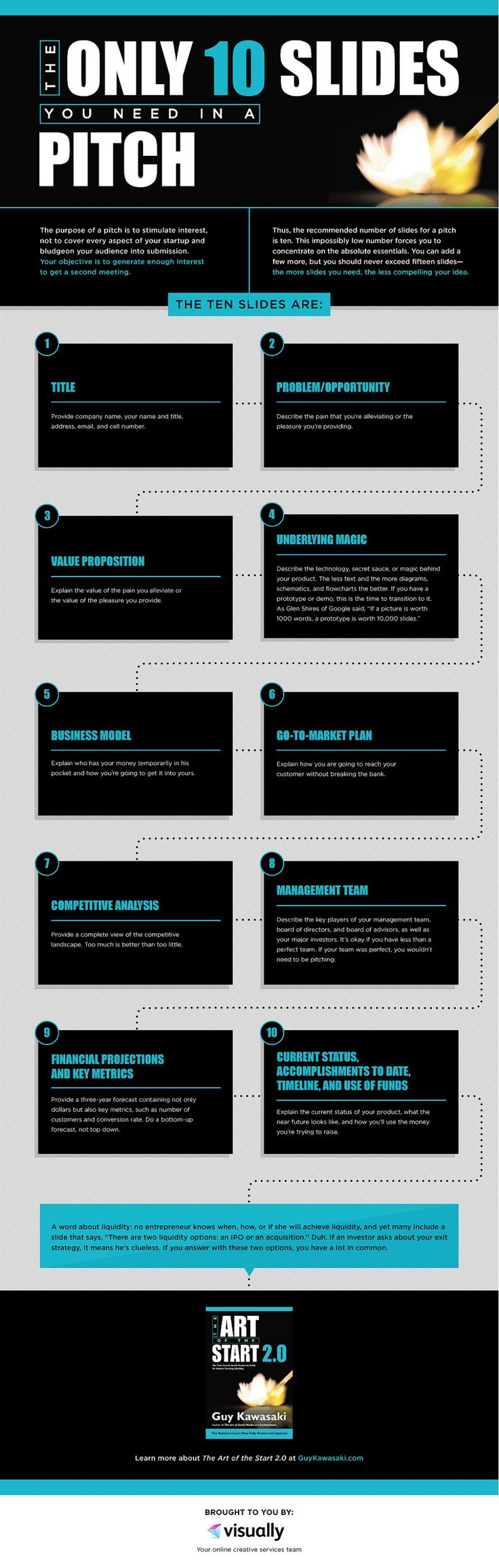 The Only 10 Slides You Need in Your Pitch Deck from The Art of the Start 2.0 by Guy Kawasaki via slideshare