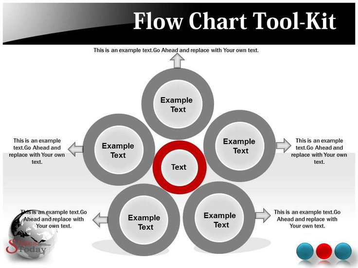 # Flowchart PPT Template