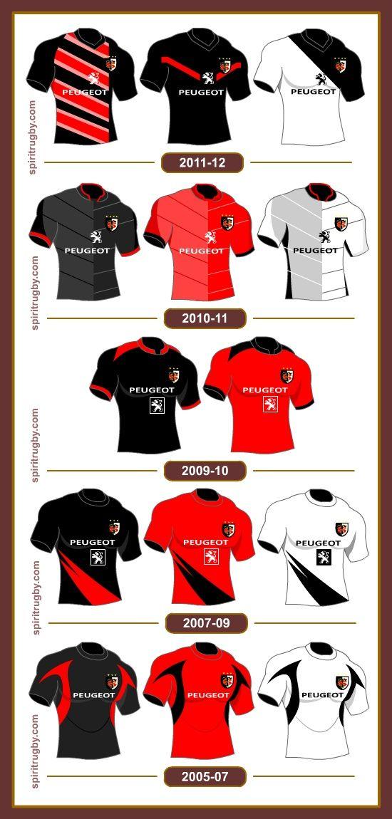 Les maillots du Stade Toulousain, de la saison 2006/07 nos jours.