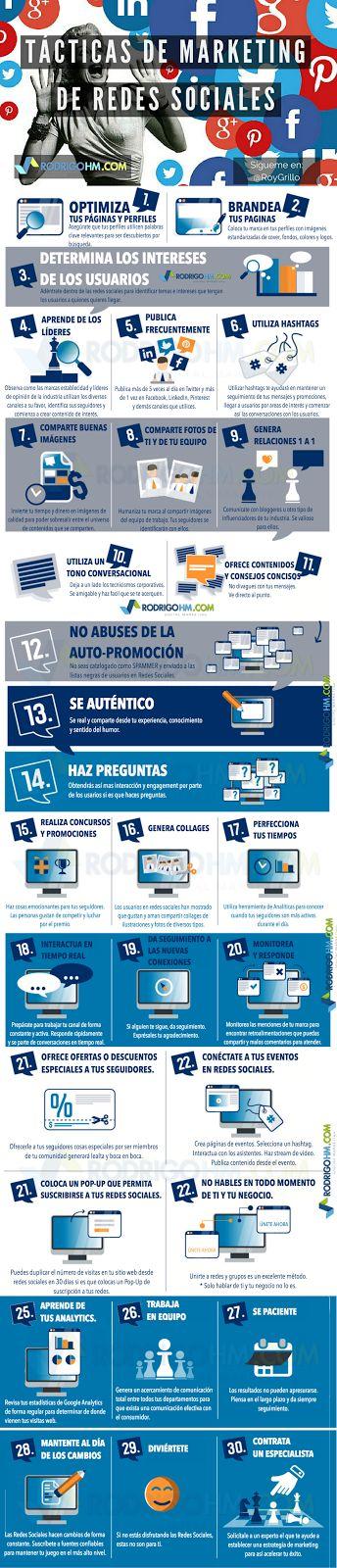 Tácticas de #Marketing de #RedesSociales #infografia en español