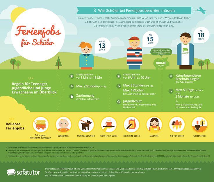 Die Saison der Ferienjobs ist eröffnet - mit einer neuen Infografik! - Blog – sofatutor