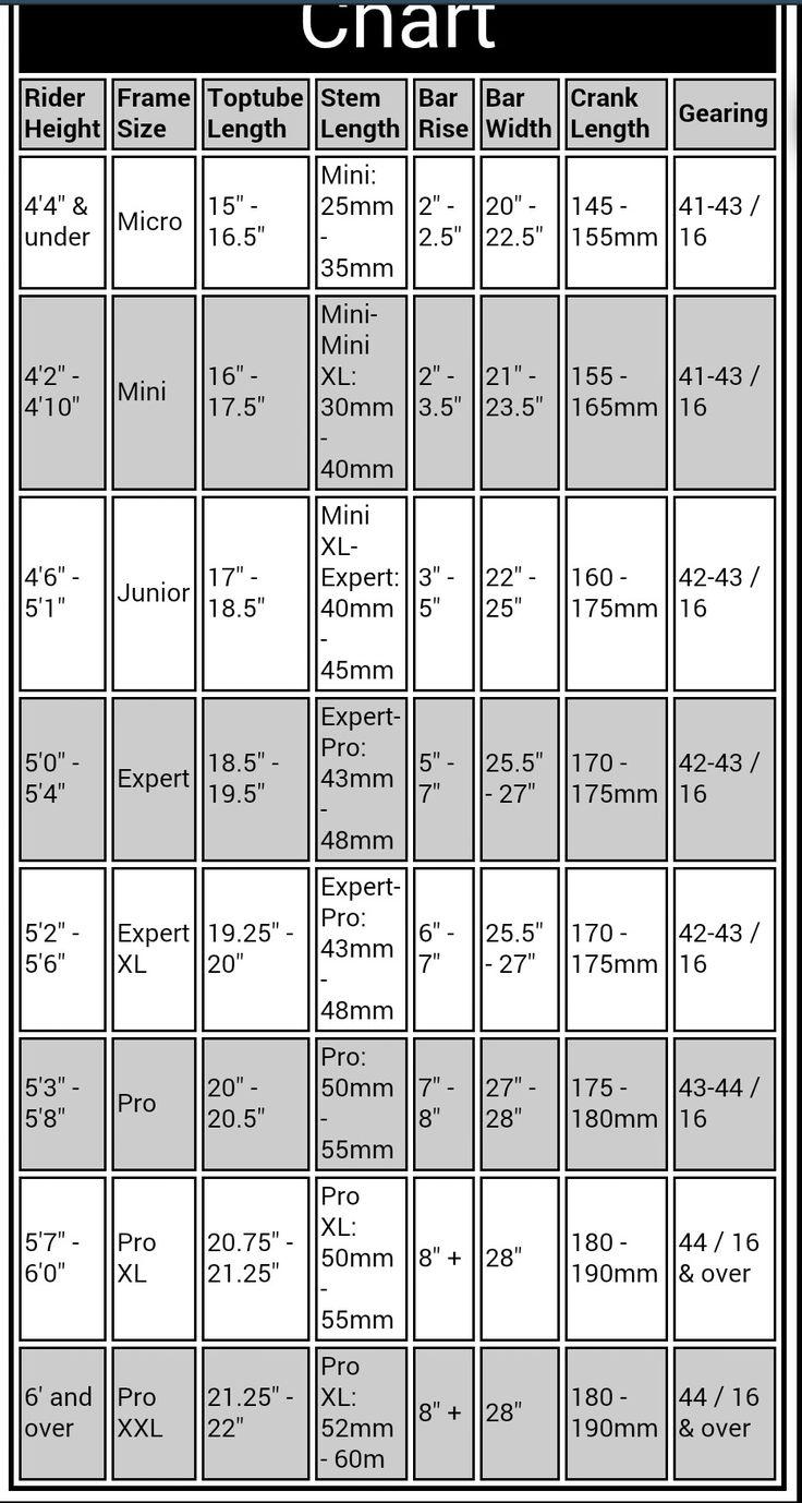 Measurements of bike parts and stuff