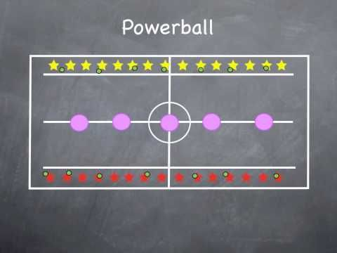 Physical Education Games - Powerball - make modifications and more rules to get more movement involved