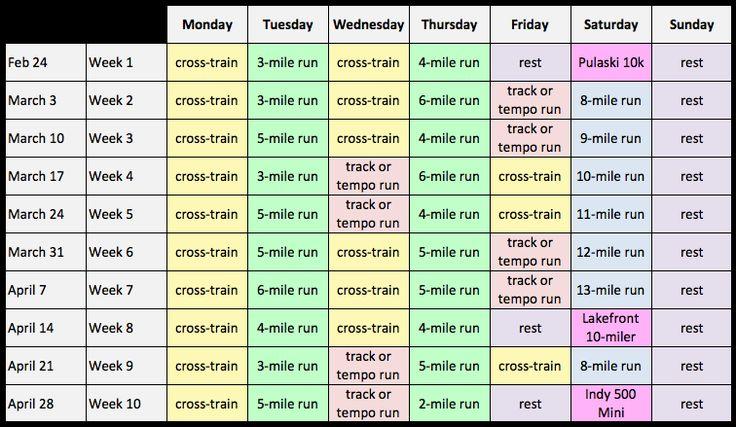 Healthy Fit Goddess: 10-Week Intermediate PR Indy 500 Mini Half Marathon Training Program