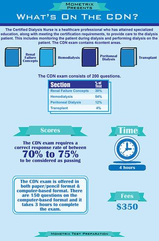 Certified Dialysis Nurse (CDN) Exam Review
