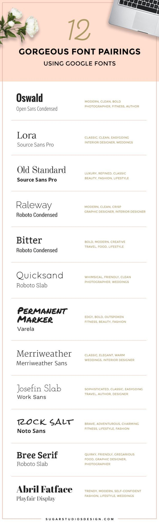 12 Gorgeous Font Pairings using Google Fonts |   Picking fonts for your biz is so important. I put together a free guide to the best font pairings using Google Fonts. Bonus! Find out which fonts are the best choices for your type of business. Repin this t