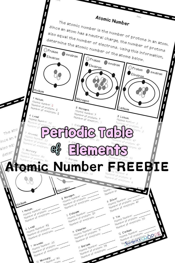 medium resolution of Atomic Number Activity   Number worksheets