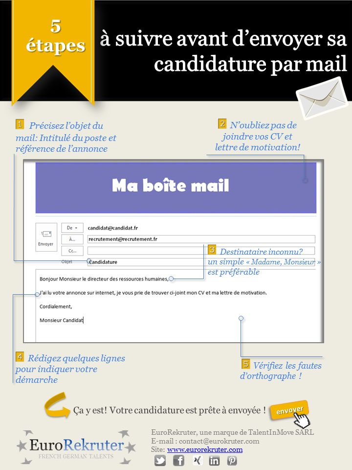 candidature  mail  conseil  vous venez de lire l u0026 39 annonce