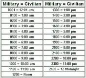 17 military time - Google Search