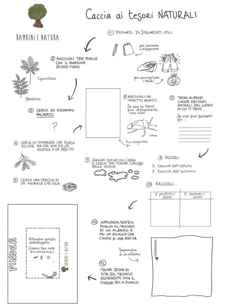 Ben noto Oltre 25 fantastiche idee su Giochi da campeggio su Pinterest  BF27