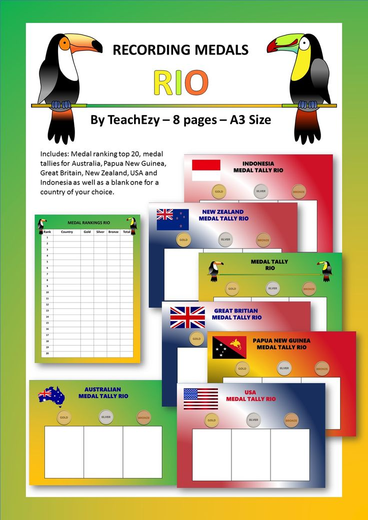 Recording Medals Rio are charts to record medal tallies at Rio.  Includes: Medal ranking top 20, medal tallies for Australia, Papua New Guinea, Great Britain, New Zealand, USA and Indonesia as well as a blank one for a country of your choice. 8 pages for $1.20!