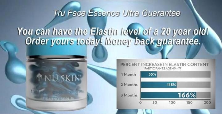 Want to have the #Elastin level of a 20 year old? Did you know our #Skin stops producing elastin in our mid-20's which is why we get saggy skin? Turn it around in 2 months, money-back guarantee with Tru Face Essence Ultra.