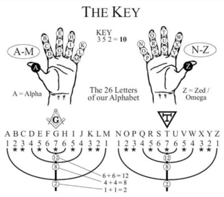 The Book Of Knowledge The Keys Of Enoch Pdf Free Download |