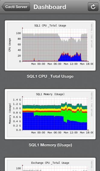 ICacti – Server Monitor on the App Store #icacti, #server #monitor, #webin, #utilities, #productivity, #ios #apps, #app, #appstore, #app #store, #iphone, #ipad, #ipod #touch, #itouch, #itunes http://utah.nef2.com/icacti-server-monitor-on-the-app-store-icacti-server-monitor-webin-utilities-productivity-ios-apps-app-appstore-app-store-iphone-ipad-ipod-touch-itouch-itunes/  # iCacti – Server Monitor Description iCacti helps you to monitor server's – Linux, Windows, Mac – and your network…