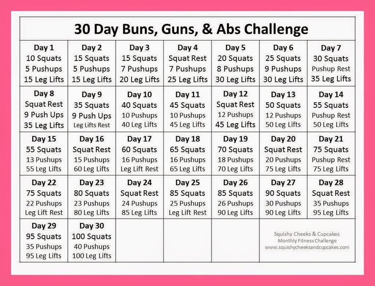 Monthly Fitness Challenge - Squishy Cheeks & Cupcakes