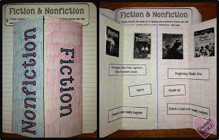 Fiction/Nonfiction: Interactive Reading Notebook!