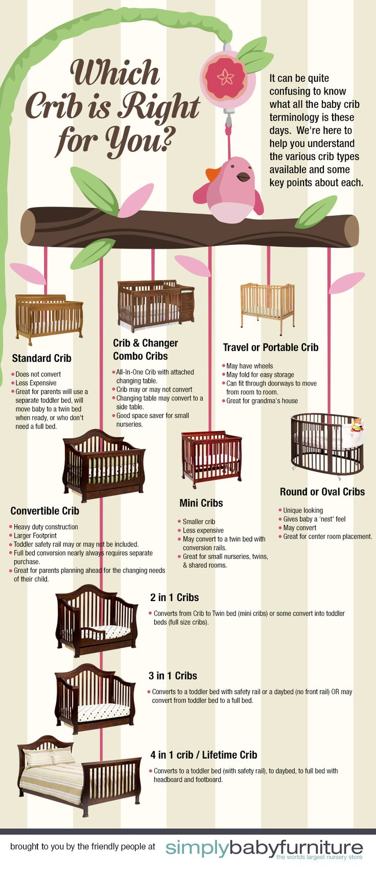 Baby cribs in kenya - Learn About Different Babycrib Types And Find Out Which Crib Is Right For You
