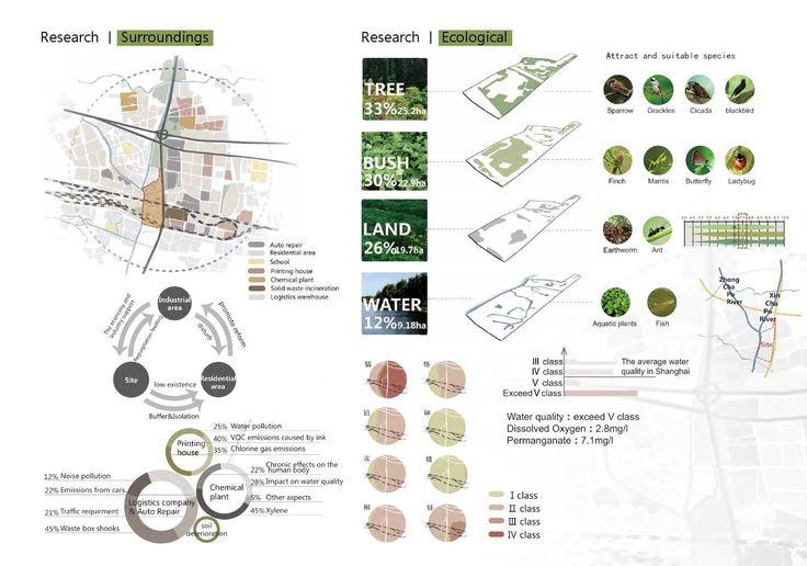 #ClippedOnIssuu from Landscape & Architecture Design Portfolio