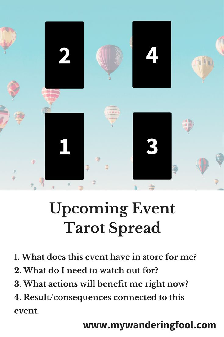 Upcoming Event Tarot Spread - Great for Planning and Goal Setting!