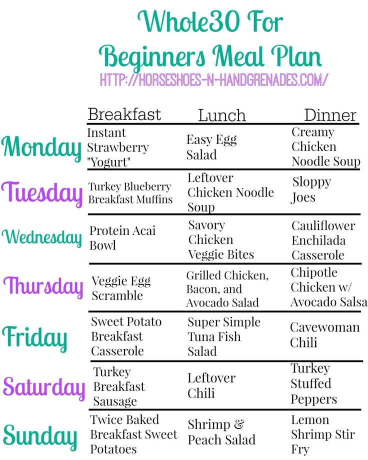 Whole30 For Beginners - Weekly Meal Plan - Horseshoes | Clean Eats ...