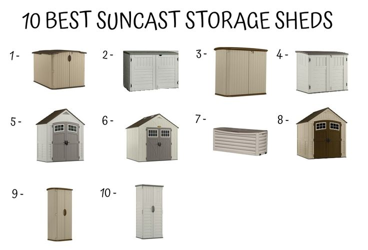 Sheds & Storage Buying Guide - Home Furniture Design