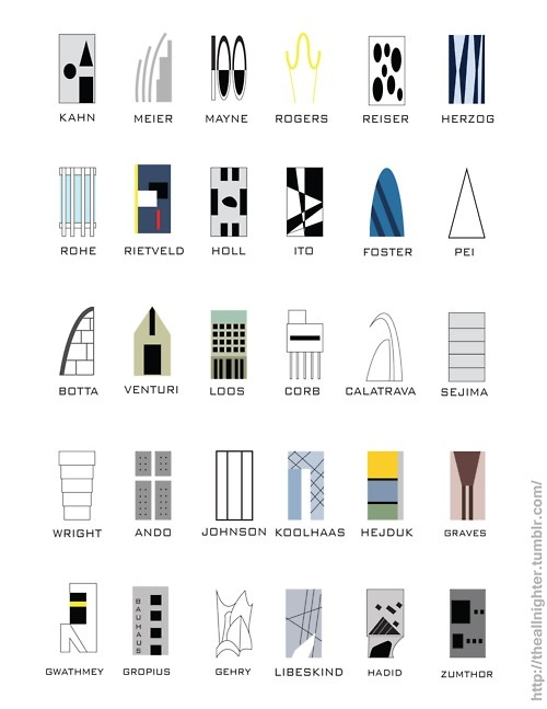 Famous architects icons