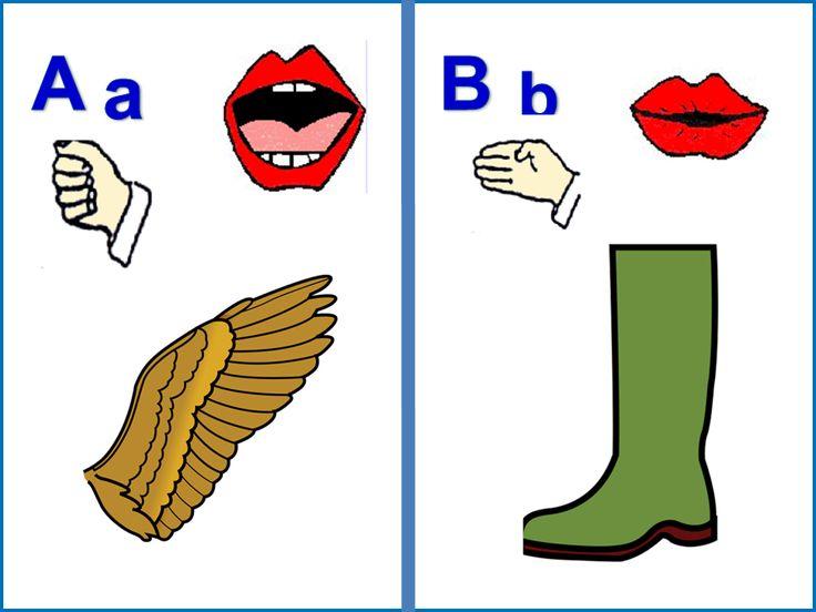 Recursos para Audición y Lenguaje.: ABC fonético