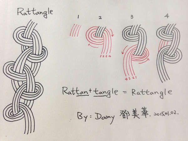 Rattangle