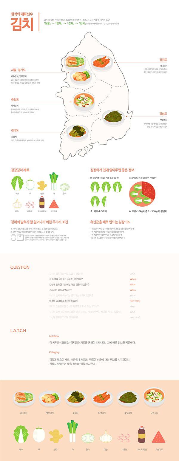 Cho hasun│ Information Design 2015│ Major in Digital Media Design │#hicoda │hicoda.hongik.ac.kr