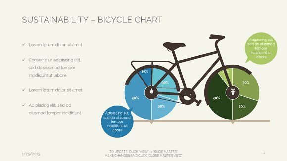 Sustainability Bicycle Chart by RENURE on @creativemarket