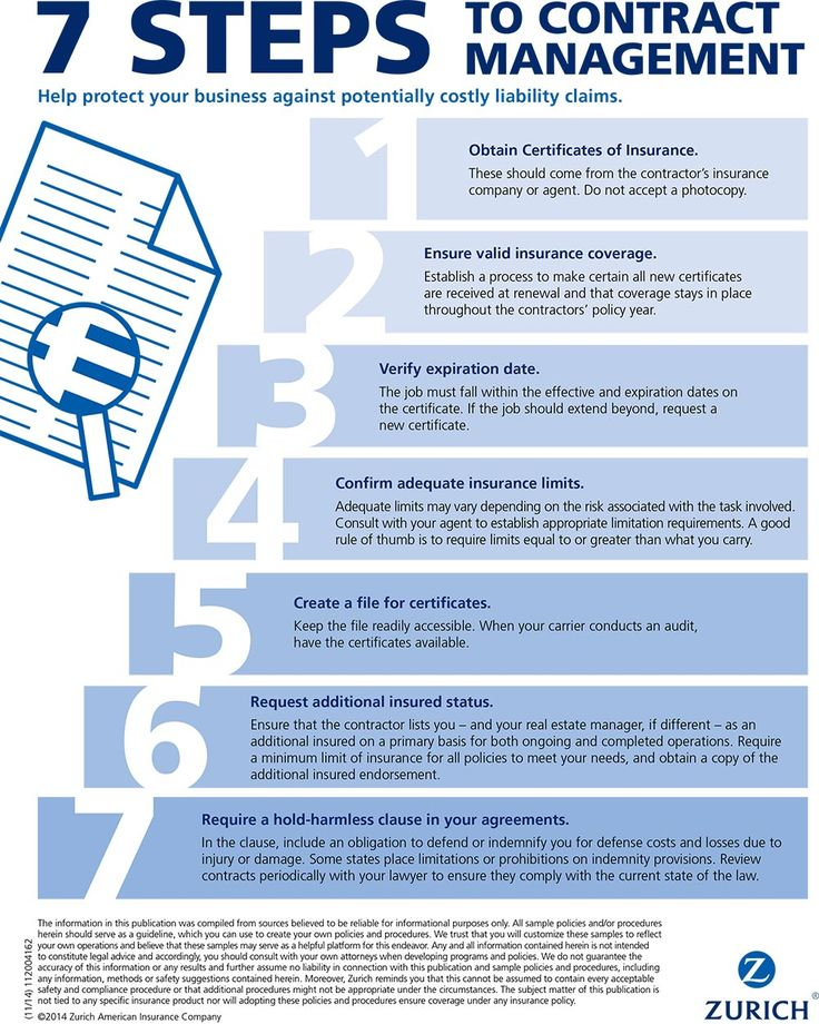 11 Best IT Contract Management Images On Pinterest Contract   Operations  Contract Templates