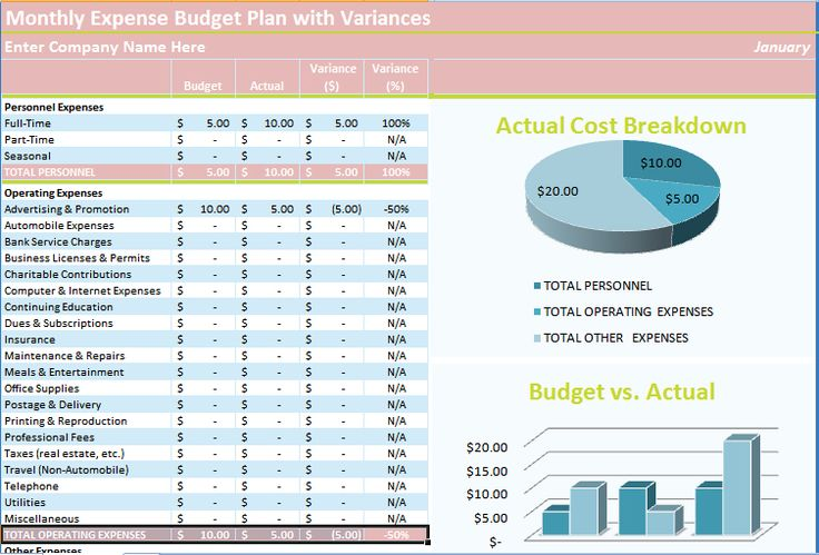 Income Expense Excel Sheet