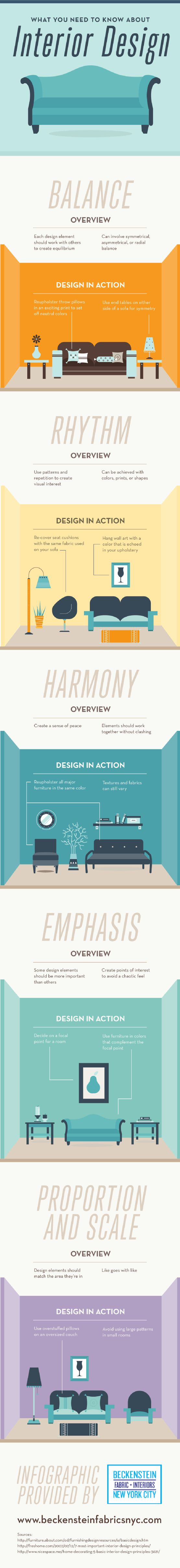 What You Need To Know About Interior Design [INFOGRAPHIC] -- Marvelous  visual of a crash course in using basic design principles in interiors!
