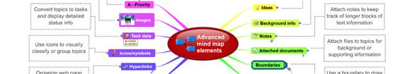 Infographic: 14 best practices for advanced mind maps