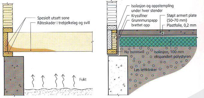Sintef - Artikkel gulv