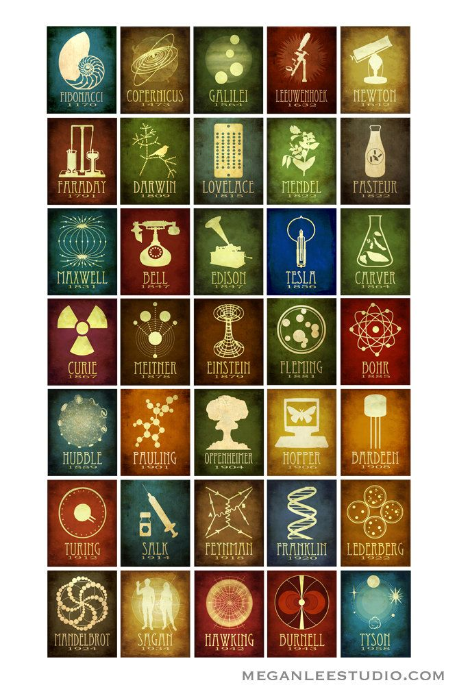 Limited 24x36 Science Poster 35 Designs in One Geek by meganlee, $180.00